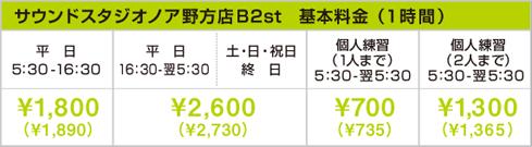 ust_price.jpg