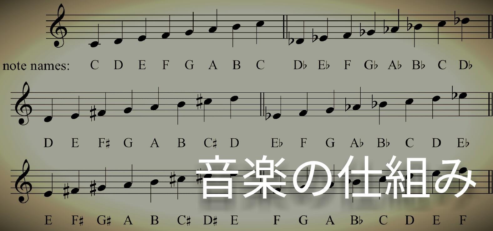 【コラム】音楽の仕組み #5「コードネームと数字」 /加度 克紘